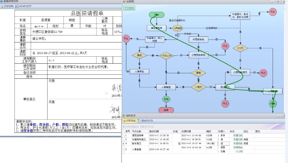 流程图及流转过程